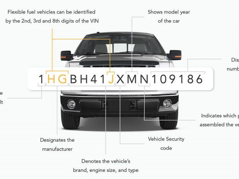 VIN Car Check (VIN Number Report) | Carvin-info com